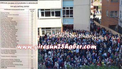 Photo of İŞ-KUR'UN TYP PROGRAMINA BAŞVURAN 1200 KİŞİNİN 200'Ü MÜFTÜLÜĞE