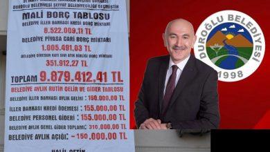 Photo of MHP'Lİ BAŞKAN İTTİFAK ORTAĞI AKP'Lİ BAŞKANININ BORÇLARINI PANKARTLA DUYURDU