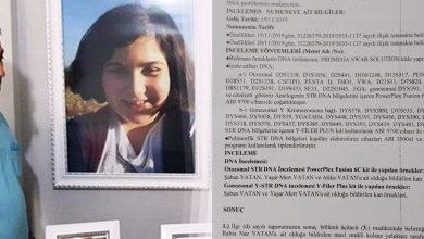 Photo of RABİA NAZ'IN AİLESİNİN DNA İNCELEMESİ SONUCU AÇIKLANDI