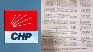 CHP GİRESUN'DA DELEGELERİNİ SEÇİYOR