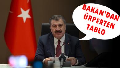 Photo of GİRESUN'DA YOĞUN BAKIM DOLULUĞU %75'İ GEÇTİ