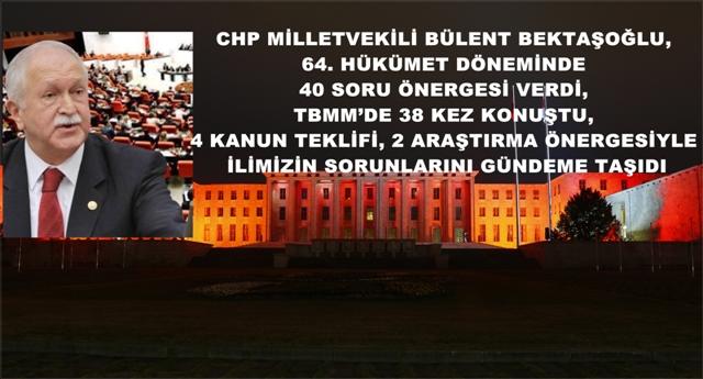 BEKTAŞOĞLU'NUN KARNESİ PEK İYİ...