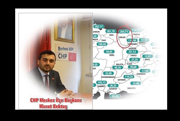 """CHP: """" VİRÜS TABLOSUNUN SORUMLUSU YEREL YÖNETİCİLER""""..."""