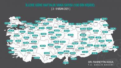 Photo of GİRESUN'DA VAKA ARTIŞI SÜRÜYOR