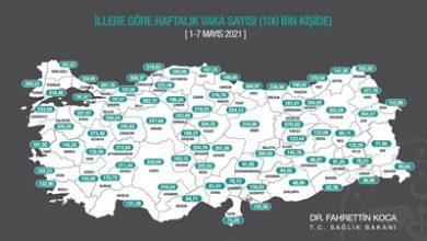 Photo of GİRESUN'DAKİ VAKA SAYILARI DÜŞÜŞTE